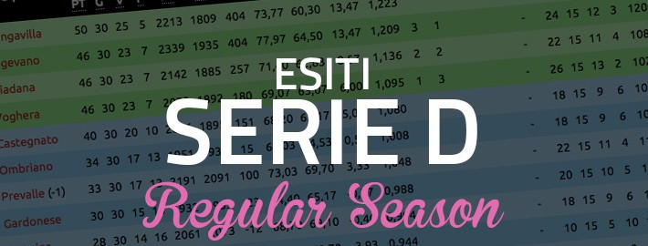 Esiti Regular Season Serie D