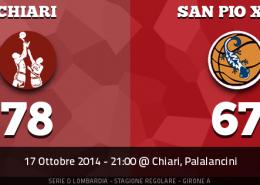 Chiari-San Pio X Mantova