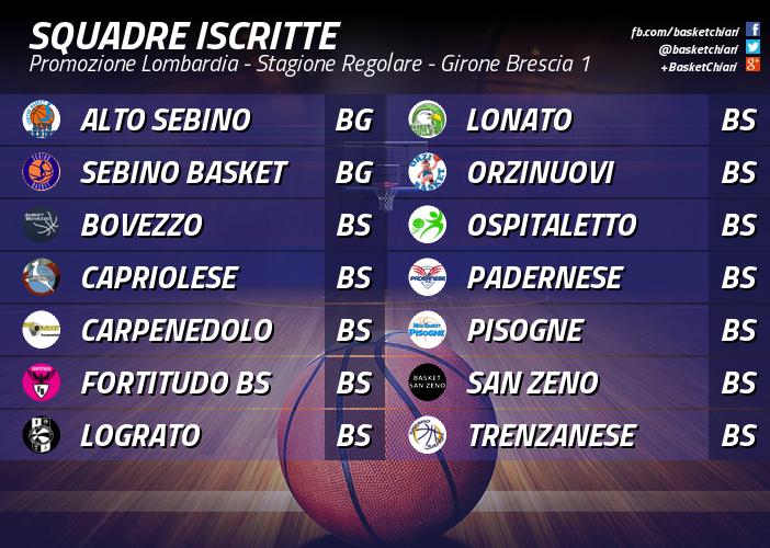 Squadre Iscritte Promozione 2015/2016 - Girone Brescia 1