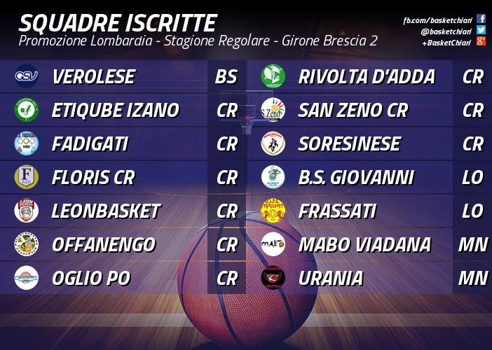 Squadre Iscritte Promozione 2015/2016 - Girone Brescia 2