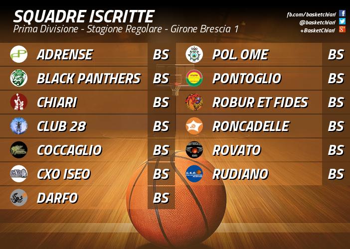 Squadre Iscritte Prima Divisione 2015/2016 - Girone Brescia 1