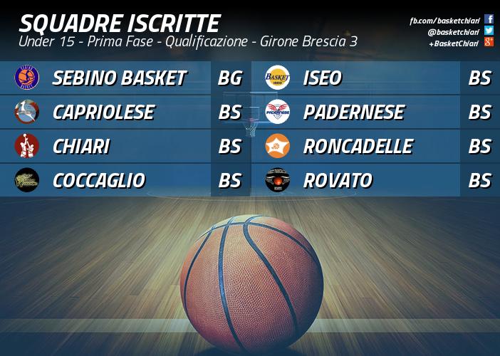 Squadre Iscritte Under 15 2015/2016 - Girone Brescia 1