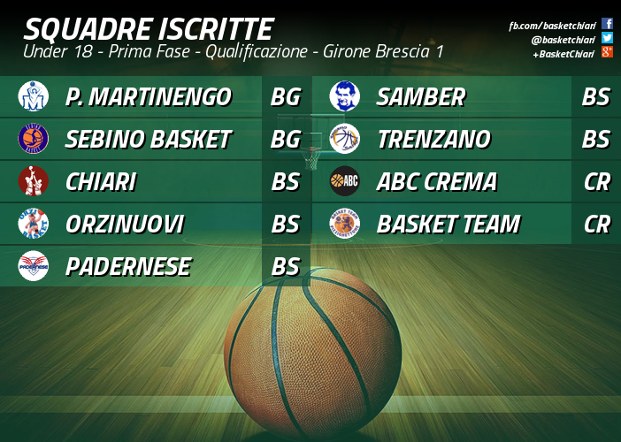 Squadre Iscritte Under 18 2015/2016 - Girone Brescia 1