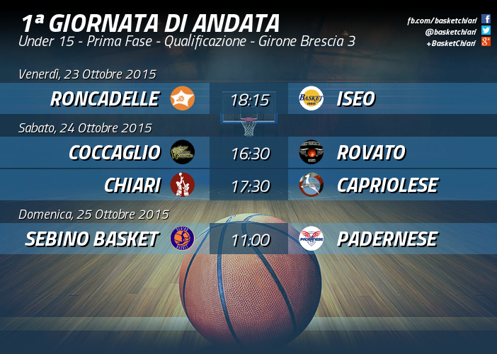 Under 15 - Giornata 1 (Definitiva) Girone Brescia 3