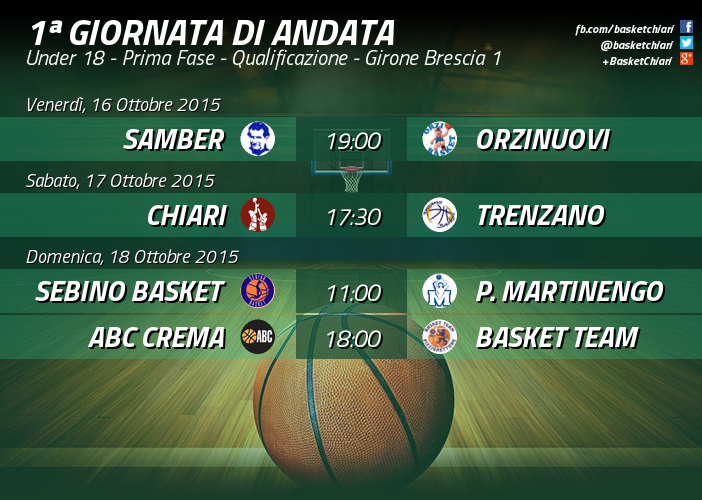 Under 18 - Giornata 1 (Definitiva) Girone Brescia 1