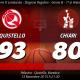 Quistello-Chiari