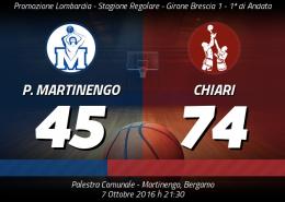 Martinengo-Chiari